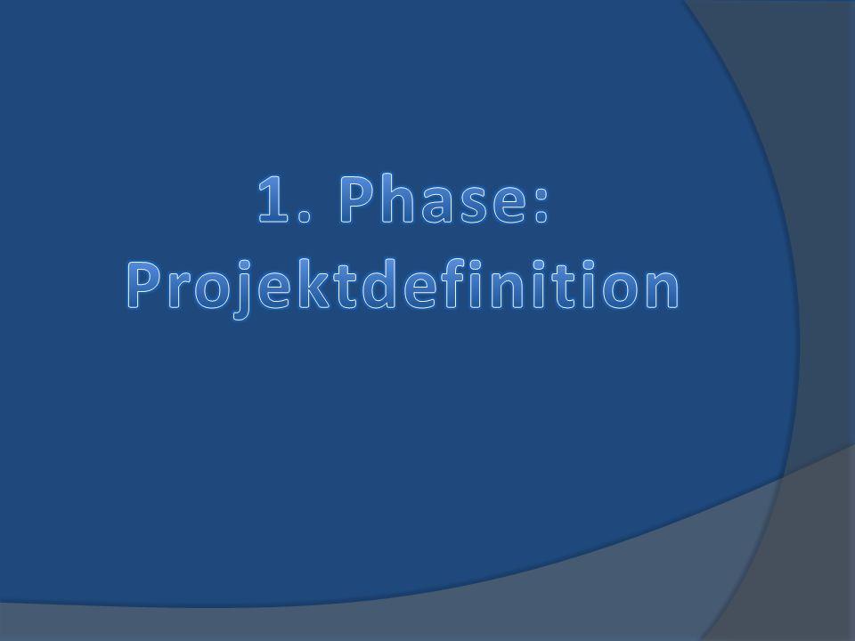 Erstellt eine Prozessdokumentation Diese beinhaltet: Besprechungsprotokolle von Team- und Gruppenleiterbesprechungen Statusberichte der Informationen zum Stand des Projekts Sonderberichte bei größeren Komplikationen Produktdokumentation