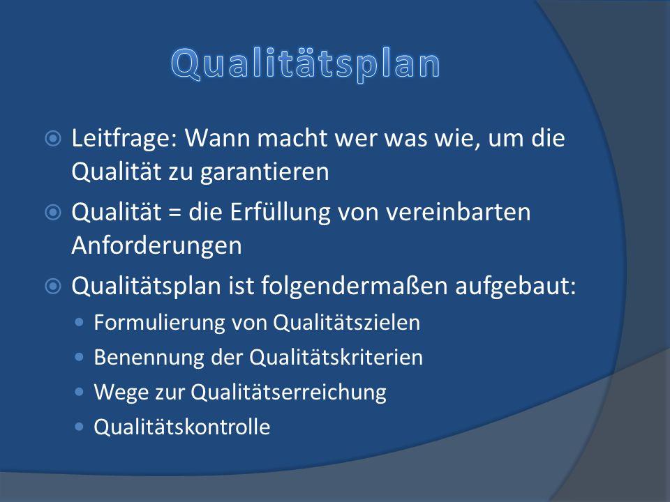 Leitfrage: Wann macht wer was wie, um die Qualität zu garantieren Qualität = die Erfüllung von vereinbarten Anforderungen Qualitätsplan ist folgenderm