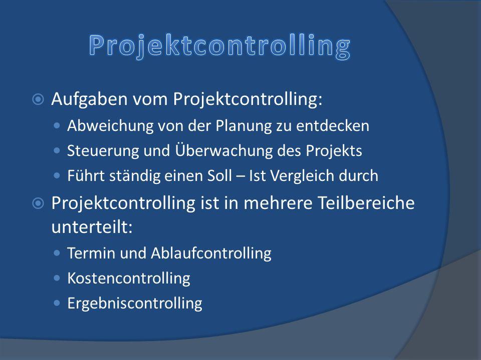 Aufgaben vom Projektcontrolling: Abweichung von der Planung zu entdecken Steuerung und Überwachung des Projekts Führt ständig einen Soll – Ist Verglei