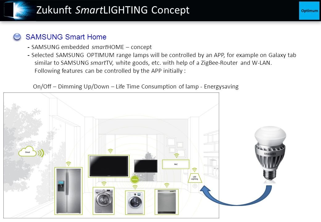 SAMSUNG Smart Home - SAMSUNG embedded smartHOME – concept - Selected SAMSUNG OPTIMUM range lamps will be controlled by an APP, for example on Galaxy t