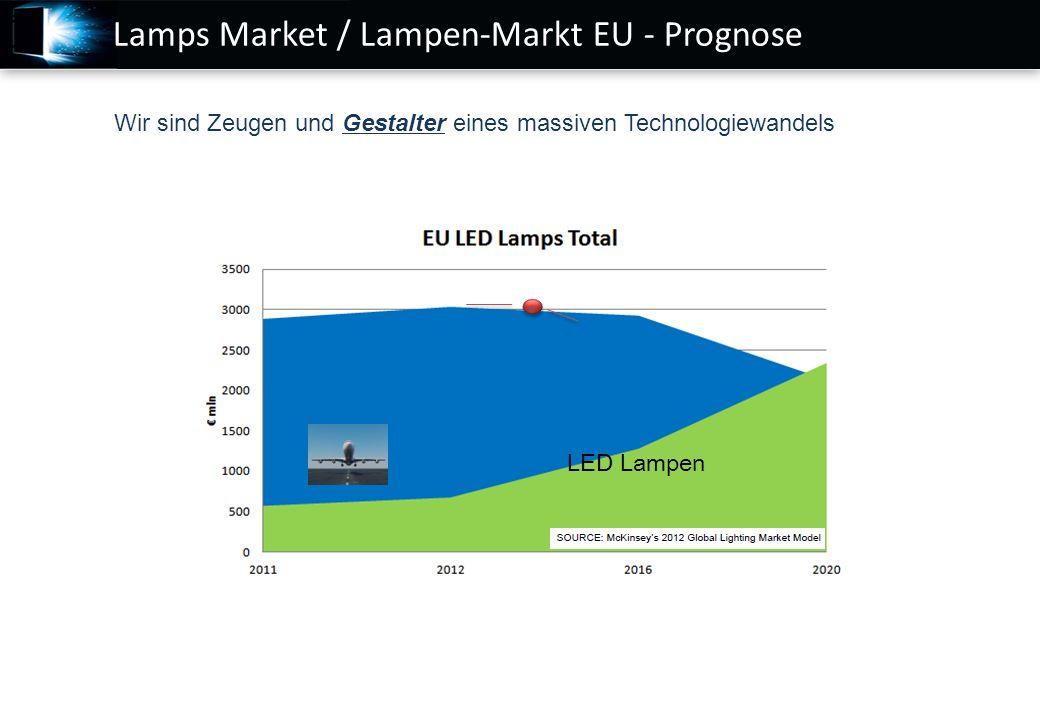 Wir sind Zeugen und Gestalter eines massiven Technologiewandels Lamps Market / Lampen-Markt EU - Prognose LED Lampen