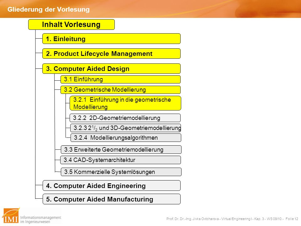 Prof. Dr. Dr.-Ing. Jivka Ovtcharova - Virtual Engineering I - Kap. 3 - WS 09/10 - Folie 12 Gliederung der Vorlesung 1. Einleitung 2. Product Lifecycle