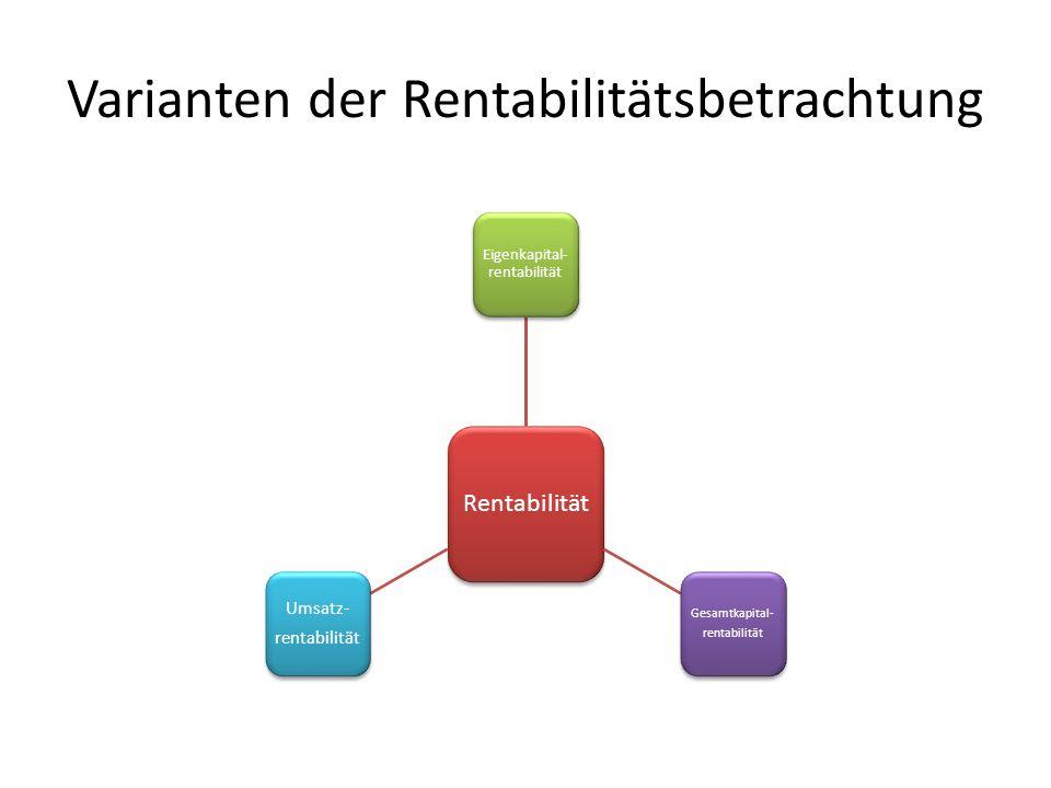 Varianten der Rentabilitätsbetrachtung Rentabilität Eigenkapital- rentabilität Gesamtkapital- rentabilität Umsatz- rentabilität