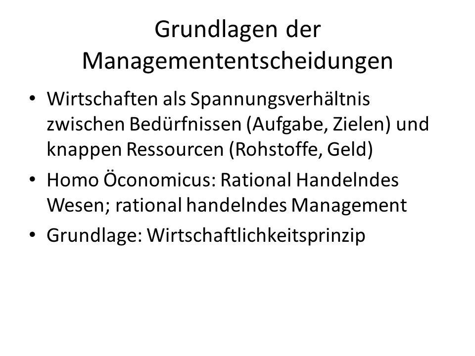 Grundlagen der Managemententscheidungen Wirtschaften als Spannungsverhältnis zwischen Bedürfnissen (Aufgabe, Zielen) und knappen Ressourcen (Rohstoffe