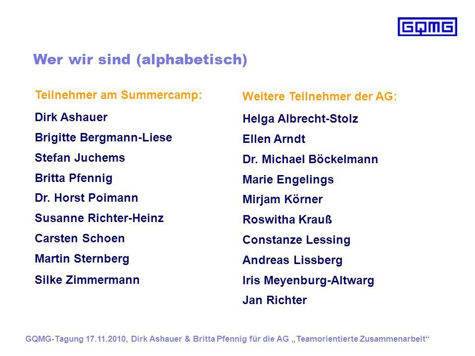 AG Teamorientierte Zusammenarbeit Unsere Geschichte und Entwicklung Herbst 2008 – Sommer 2010 GQMG-Tagung 17.11.2010, Dirk Ashauer & Britta Pfennig für die AG Teamorientierte Zusammenarbeit