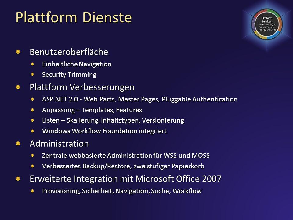 Plattform Dienste Benutzeroberfläche Einheitliche Navigation Security Trimming Plattform Verbesserungen ASP.NET 2.0 - Web Parts, Master Pages, Pluggab