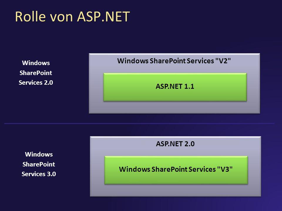 Rolle von ASP.NET Windows SharePoint Services