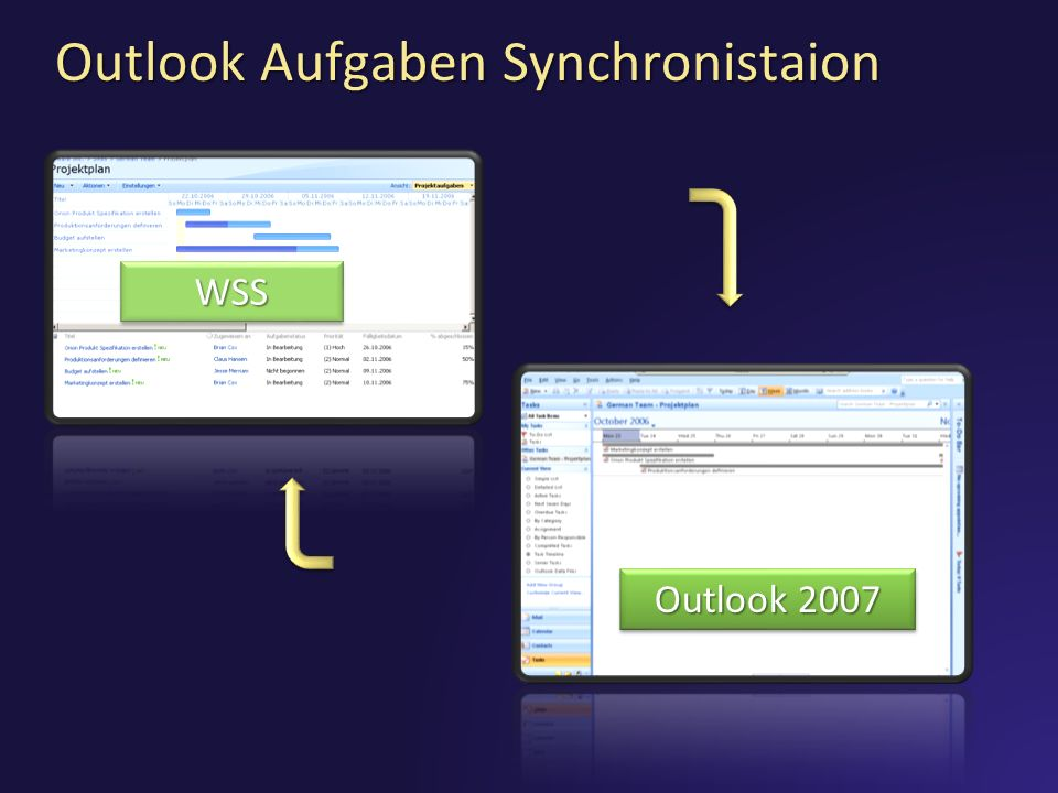 Outlook Aufgaben Synchronistaion WSSWSS Outlook 2007