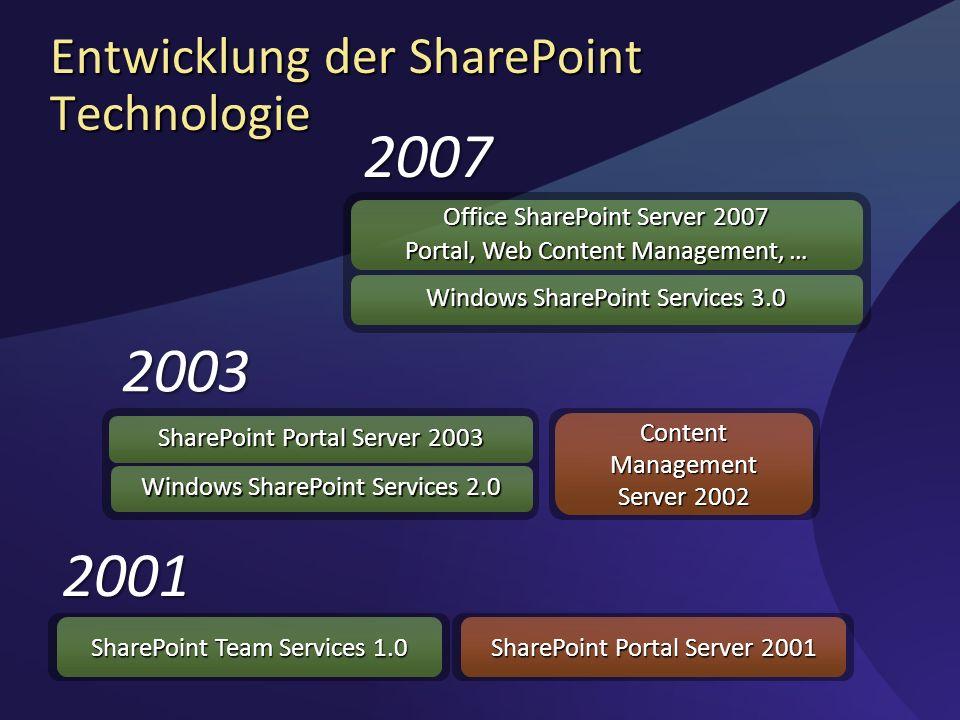 Entwicklung der SharePoint Technologie SharePoint Team Services 1.0 Content Management Server 2002 SharePoint Portal Server 2001 SharePoint Portal Ser