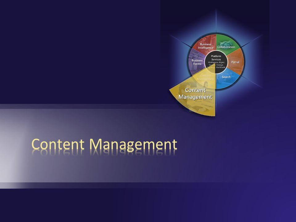 Enterprise Content Management Internes ECM Dokumenten-ManagementWorkflow Regeln und Richtlinien Records Management Externes WCM Web Content Management Internetauftritte