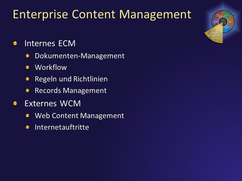 Enterprise Content Management Internes ECM Dokumenten-ManagementWorkflow Regeln und Richtlinien Records Management Externes WCM Web Content Management