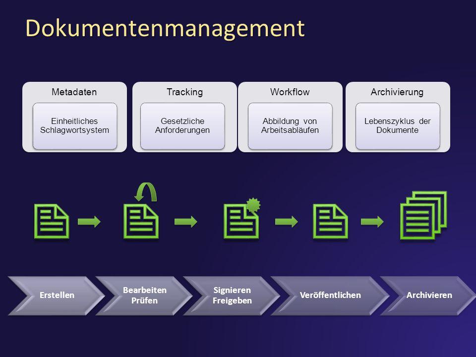 DokumentenmanagementErstellen Bearbeiten Prüfen Signieren Freigeben VeröffentlichenArchivierenMetadaten Einheitliches Schlagwortsystem Tracking Gesetz