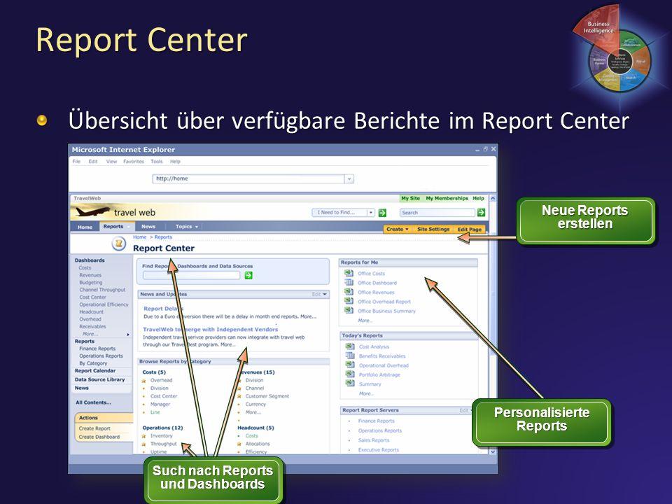 Report Center Übersicht über verfügbare Berichte im Report Center Neue Reports erstellen Personalisierte Reports Such nach Reports und Dashboards