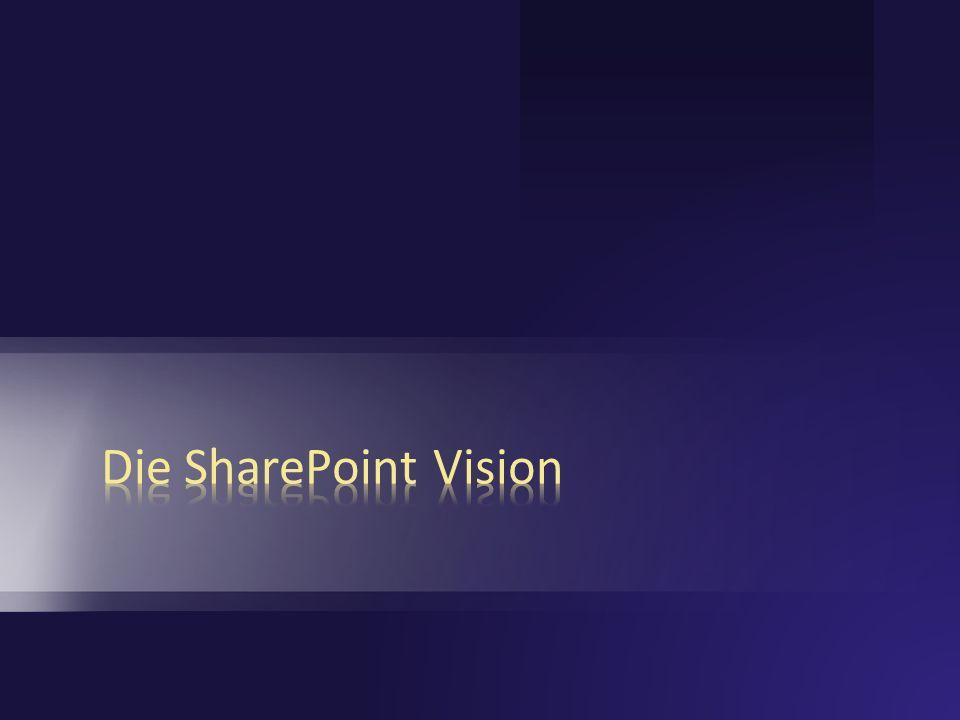 Mitarbeiter Kunden Partner SharePoint Technology Vision Informationen teilen Inhalte kontrollieren Entscheidungen treffen Einheitliche unternehmensweite Plattform XML Web Services HR, Buchhaltung usw.
