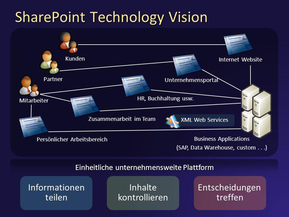 Mitarbeiter Kunden Partner SharePoint Technology Vision Informationen teilen Inhalte kontrollieren Entscheidungen treffen Einheitliche unternehmenswei