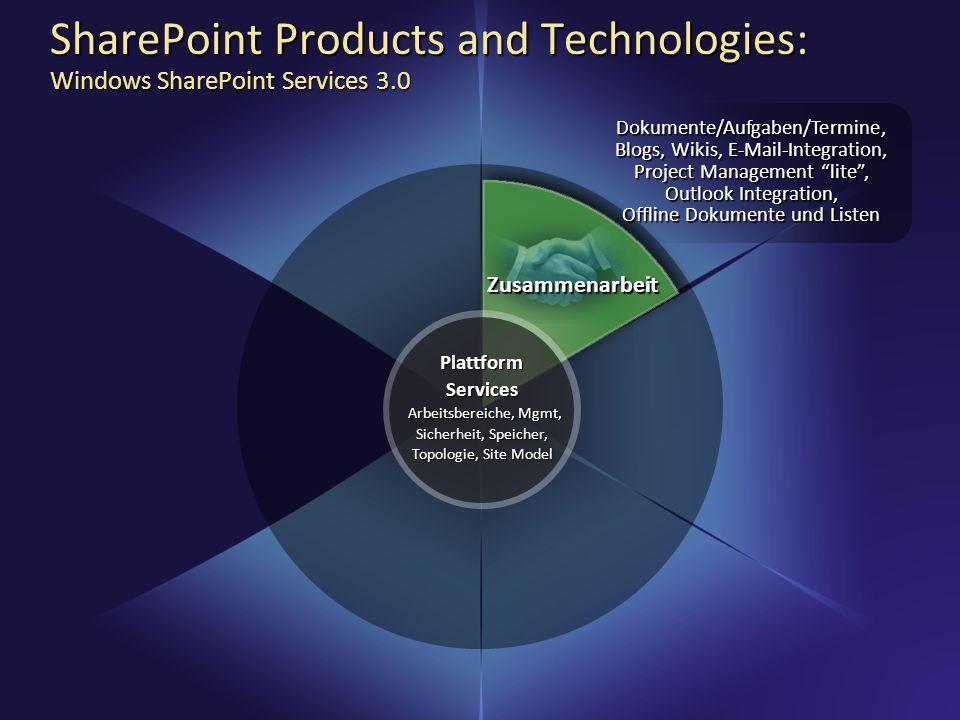 SharePoint Products and Technologies: Windows SharePoint Services 3.0 Zusammenarbeit Plattform Services Arbeitsbereiche, Mgmt, Sicherheit, Speicher, T