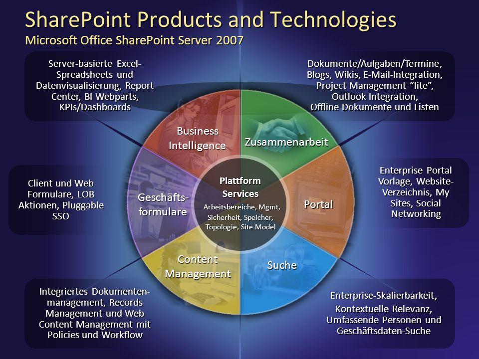 BusinessIntelligence SharePoint Products and Technologies Microsoft Office SharePoint Server 2007 Zusammenarbeit Suche Portal Geschäfts- formulare Pla