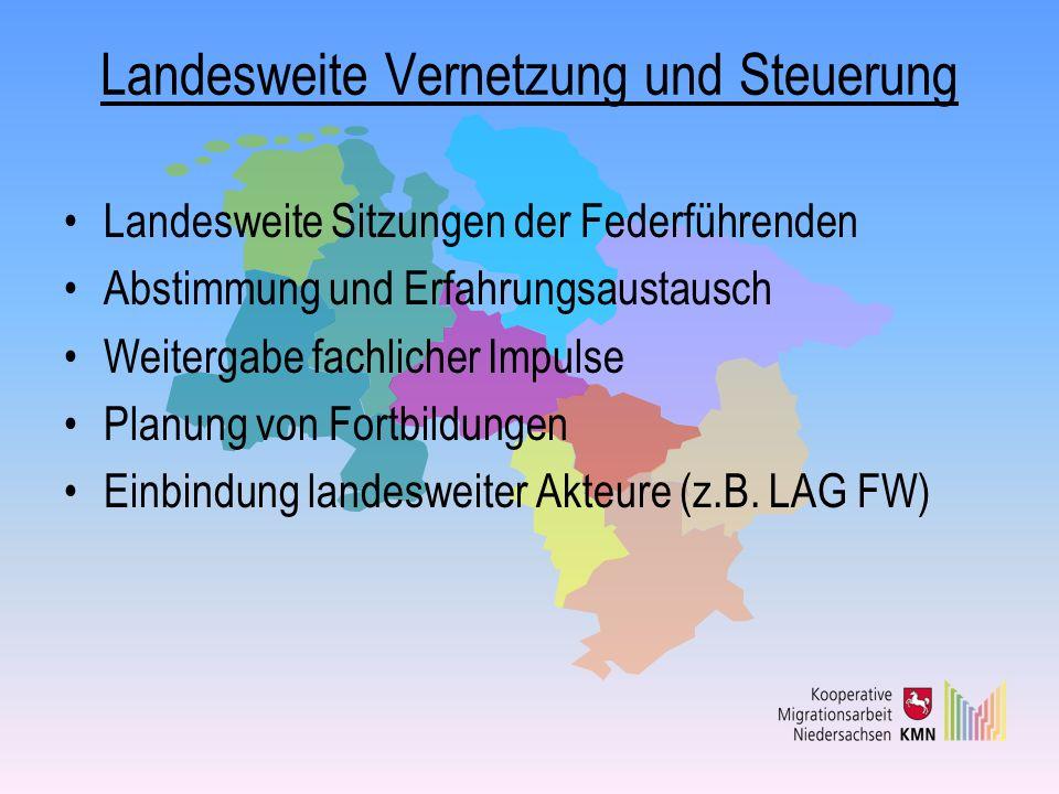 Landesweite Vernetzung und Steuerung Landesweite Sitzungen der Federführenden Abstimmung und Erfahrungsaustausch Weitergabe fachlicher Impulse Planung