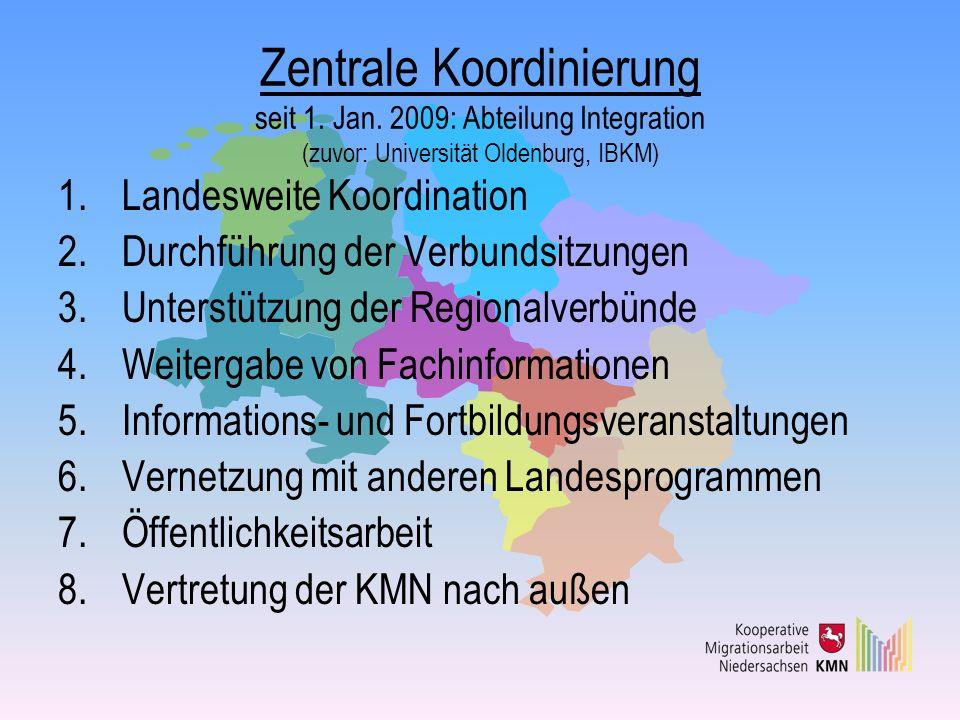Zentrale Koordinierung seit 1. Jan. 2009: Abteilung Integration (zuvor: Universität Oldenburg, IBKM) 1.Landesweite Koordination 2.Durchführung der Ver