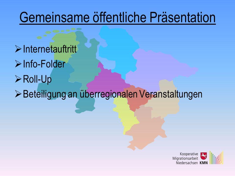 Gemeinsame öffentliche Präsentation Internetauftritt Info-Folder Roll-Up Beteiligung an überregionalen Veranstaltungen