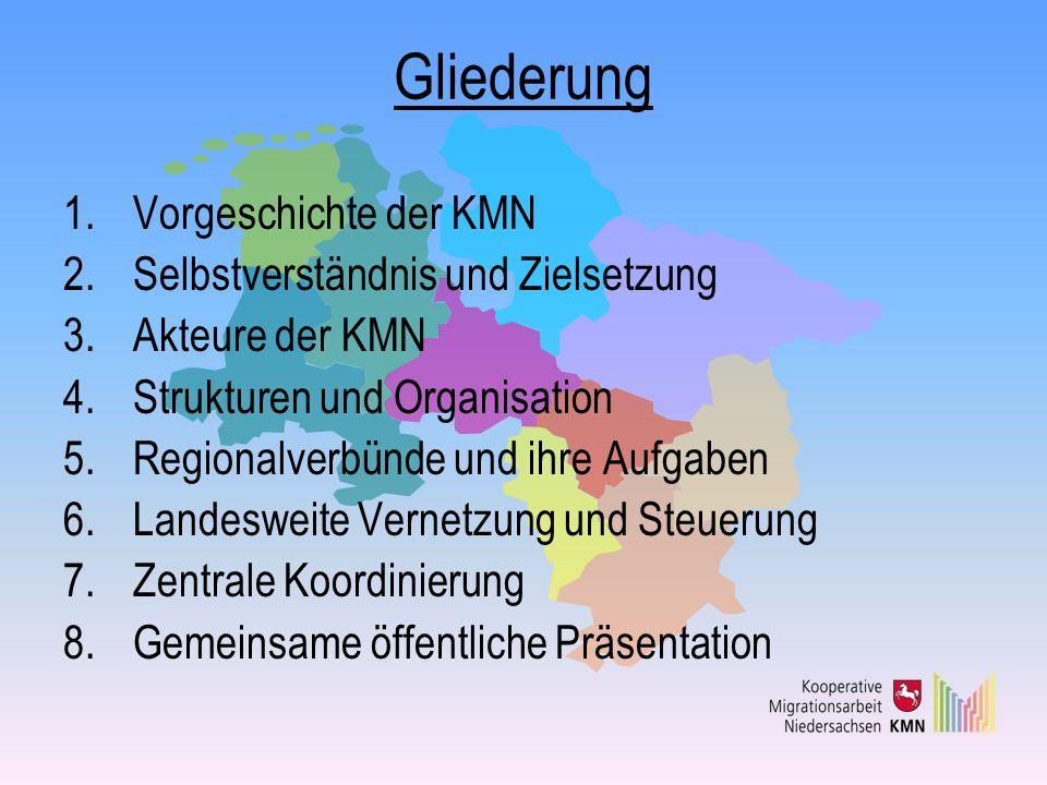 Gliederung 1.Vorgeschichte der KMN 2.Selbstverständnis und Zielsetzung 3.Akteure der KMN 4.Strukturen und Organisation 5.Regionalverbünde und ihre Auf