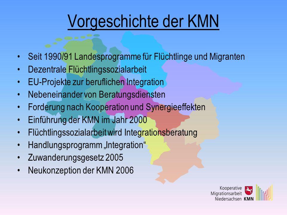 Vorgeschichte der KMN Seit 1990/91 Landesprogramme für Flüchtlinge und Migranten Dezentrale Flüchtlingssozialarbeit EU-Projekte zur beruflichen Integr