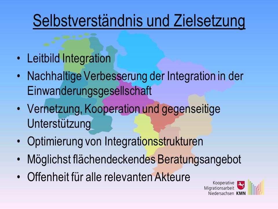 Selbstverständnis und Zielsetzung Leitbild Integration Nachhaltige Verbesserung der Integration in der Einwanderungsgesellschaft Vernetzung, Kooperati