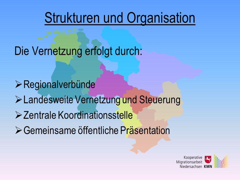 Strukturen und Organisation Die Vernetzung erfolgt durch: Regionalverbünde Landesweite Vernetzung und Steuerung Zentrale Koordinationsstelle Gemeinsam