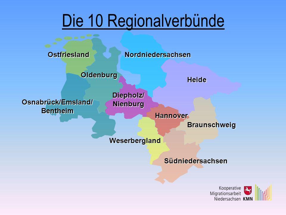 Die 10 Regionalverbünde Ostfriesland Oldenburg Osnabrück/Emsland/ Bentheim Nordniedersachsen Heide Diepholz/ Nienburg Hannover Braunschweig Weserbergl