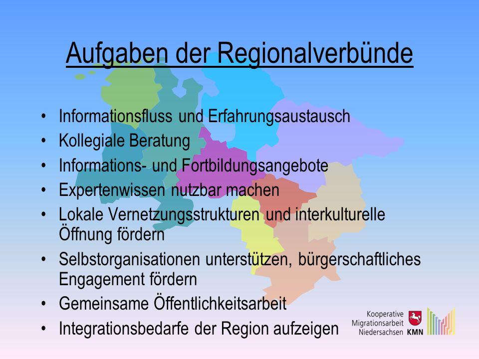 Aufgaben der Regionalverbünde Informationsfluss und Erfahrungsaustausch Kollegiale Beratung Informations- und Fortbildungsangebote Expertenwissen nutz