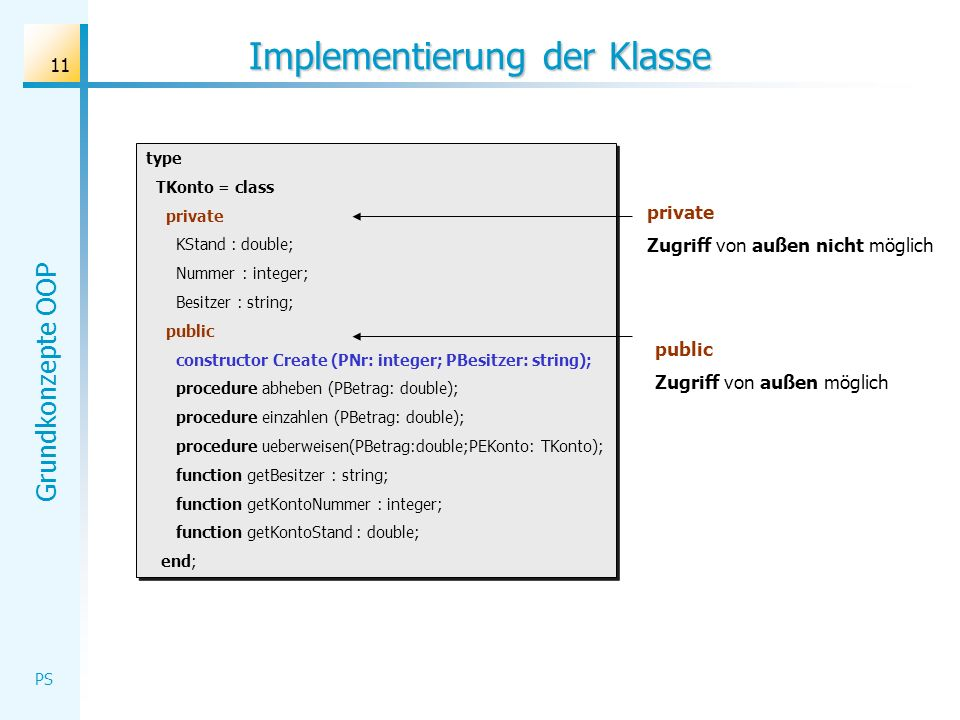 Grundkonzepte OOP PS 11 Implementierung der Klasse type TKonto = class private KStand : double; Nummer : integer; Besitzer : string; public constructo