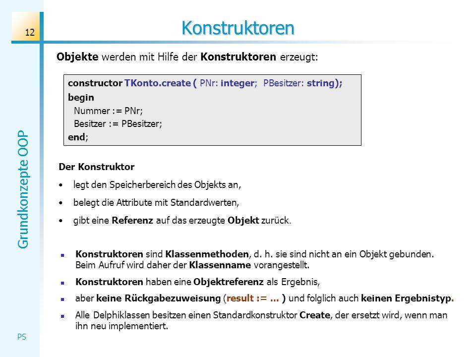 Grundkonzepte OOP PS 12 Konstruktoren constructor TKonto.create ( PNr: integer; PBesitzer: string); begin Nummer := PNr; Besitzer := PBesitzer; end; K
