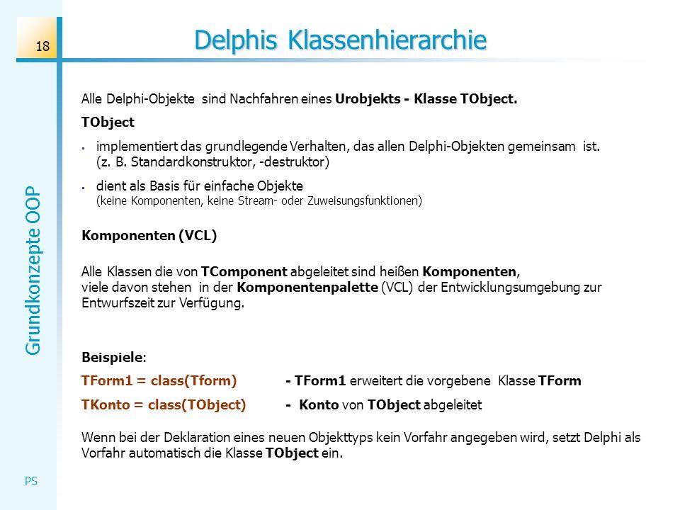 Grundkonzepte OOP PS Delphis Klassenhierarchie Alle Delphi-Objekte sind Nachfahren eines Urobjekts - Klasse TObject. TObject implementiert das grundle
