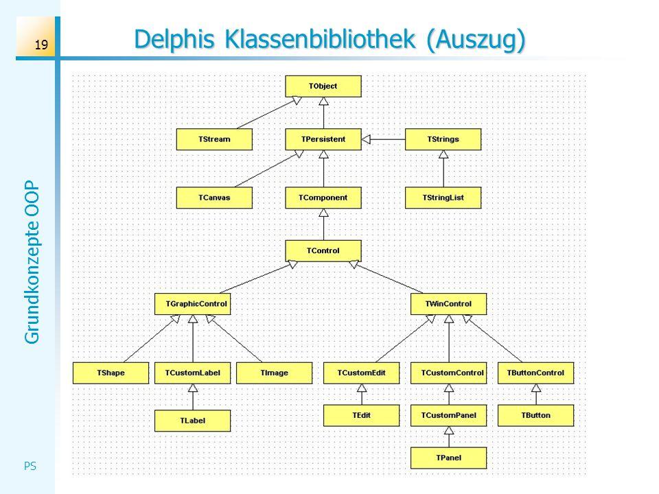 Grundkonzepte OOP PS Delphis Klassenbibliothek (Auszug) 19