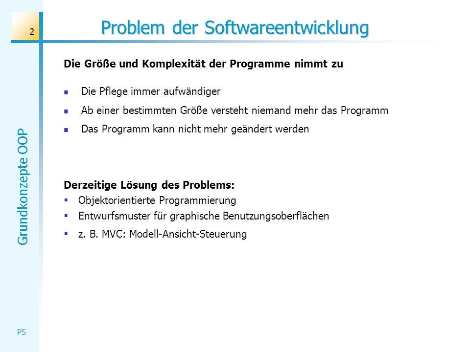 Grundkonzepte OOP PS 2 Problem der Softwareentwicklung Die Pflege immer aufwändiger Ab einer bestimmten Größe versteht niemand mehr das Programm Das P