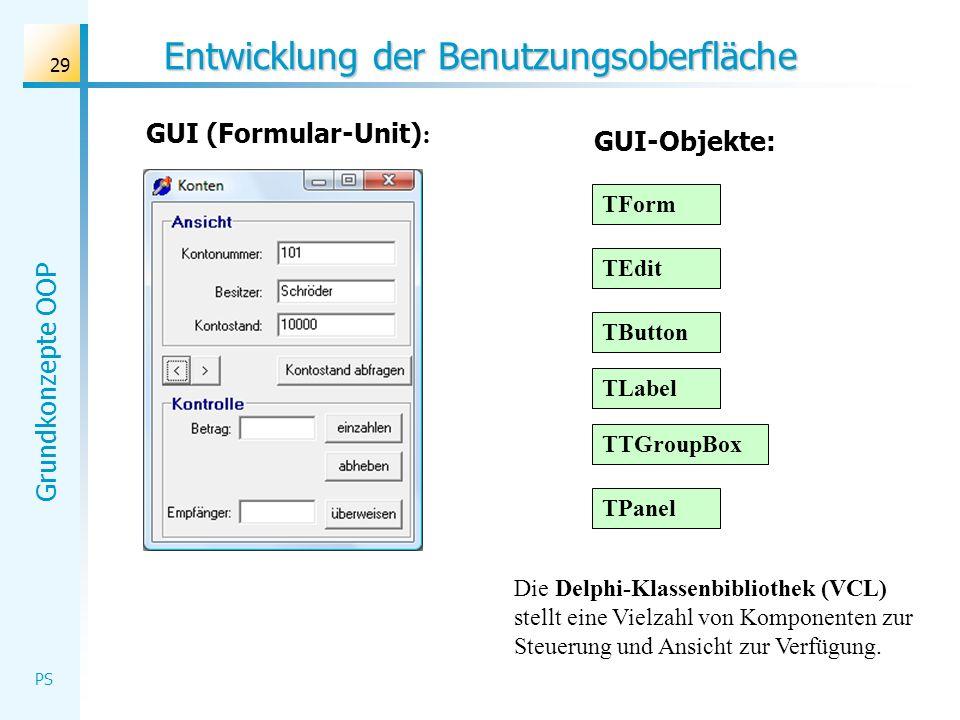 Grundkonzepte OOP PS 29 Entwicklung der Benutzungsoberfläche GUI (Formular-Unit) : GUI-Objekte: TForm TEdit TButton TLabel TTGroupBox Die Delphi-Klass