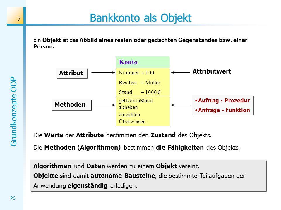 Grundkonzepte OOP PS 7 Die Werte der Attribute bestimmen den Zustand des Objekts. Attributwert Attribut Konto Nummer = 100 Besitzer = Müller Stand = 1