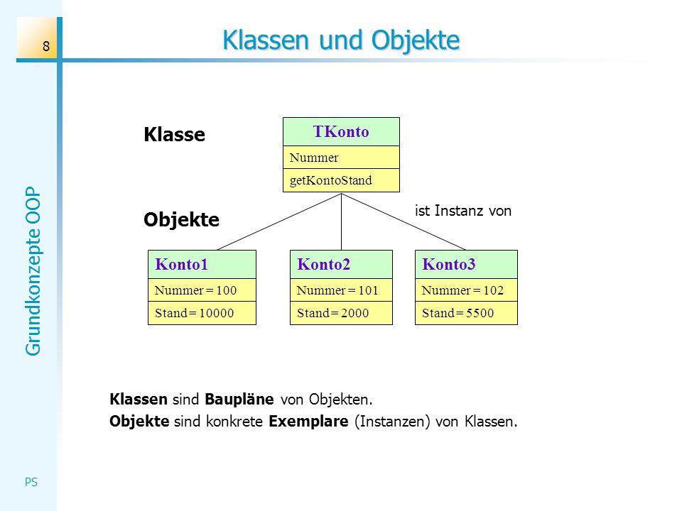 Grundkonzepte OOP PS 8 Klassen und Objekte Klassen sind Baupläne von Objekten. Objekte sind konkrete Exemplare (Instanzen) von Klassen. Objekte Klasse