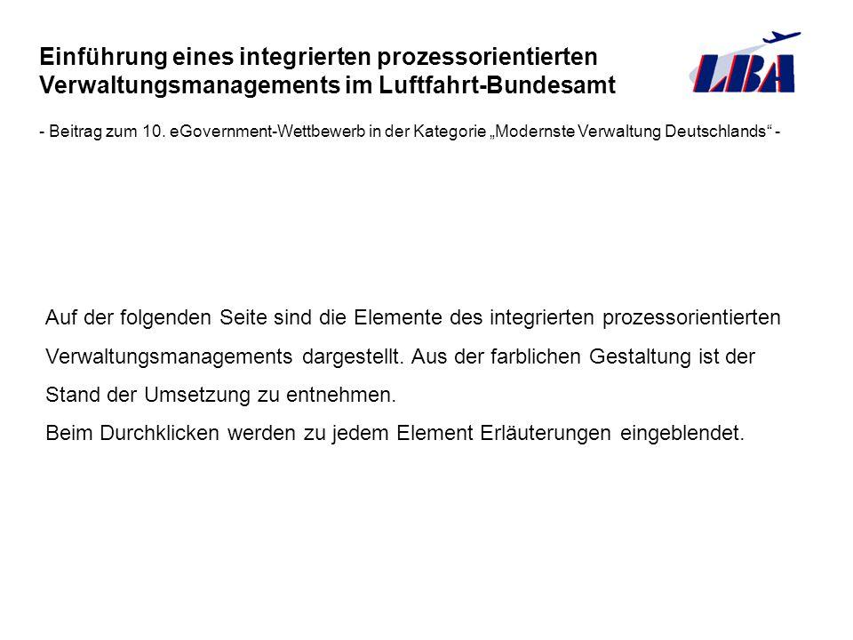 Einführung eines integrierten prozessorientierten Verwaltungsmanagements im Luftfahrt-Bundesamt - Beitrag zum 10.