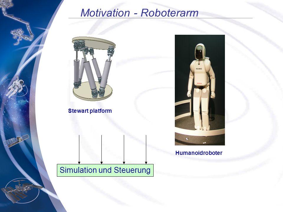 Motivation - Roboterarm Stewart platform Humanoidroboter Simulation und Steuerung