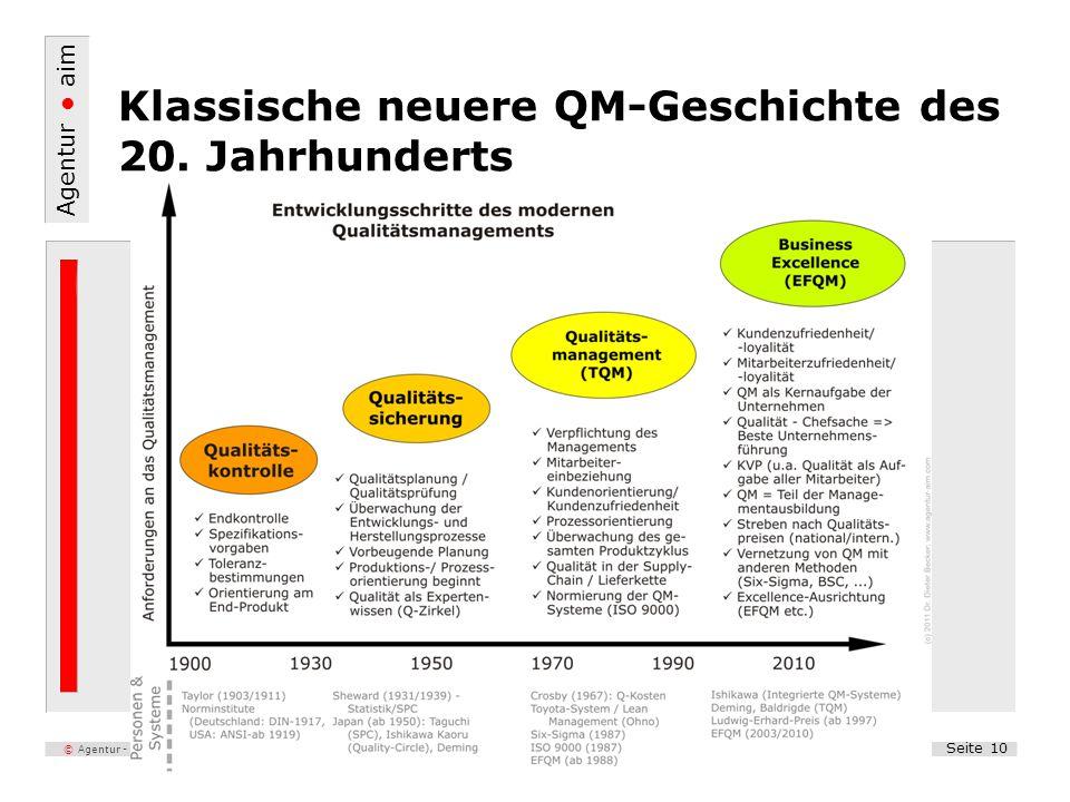 Agentur aim Seite 10 © Agentur - aim, Untermainkai 20, 60329 Frankfurt / Tel. 069 - 97 99 100 / www.agentur-aim.com (DGQ Vortrag 28.01.2010; Dr. Diete