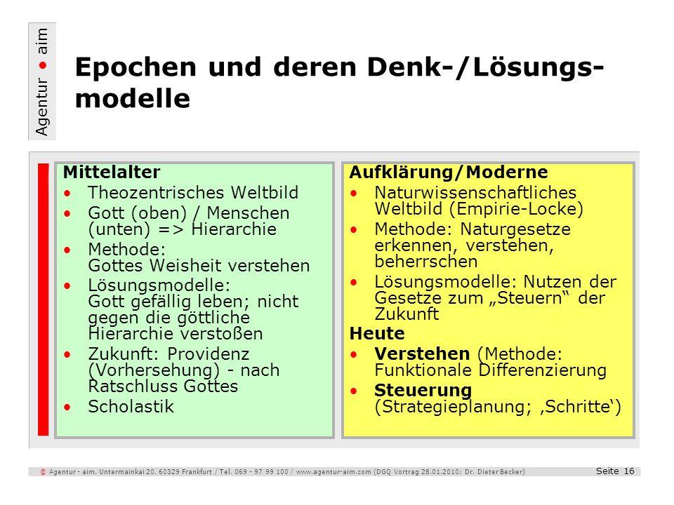 Agentur aim Seite 16 © Agentur - aim, Untermainkai 20, 60329 Frankfurt / Tel. 069 - 97 99 100 / www.agentur-aim.com (DGQ Vortrag 28.01.2010; Dr. Diete