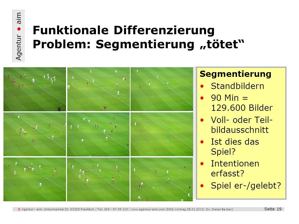 Agentur aim Seite 19 © Agentur - aim, Untermainkai 20, 60329 Frankfurt / Tel. 069 - 97 99 100 / www.agentur-aim.com (DGQ Vortrag 28.01.2010; Dr. Diete