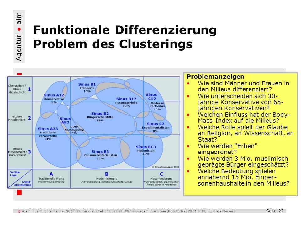Agentur aim Seite 22 © Agentur - aim, Untermainkai 20, 60329 Frankfurt / Tel. 069 - 97 99 100 / www.agentur-aim.com (DGQ Vortrag 28.01.2010; Dr. Diete