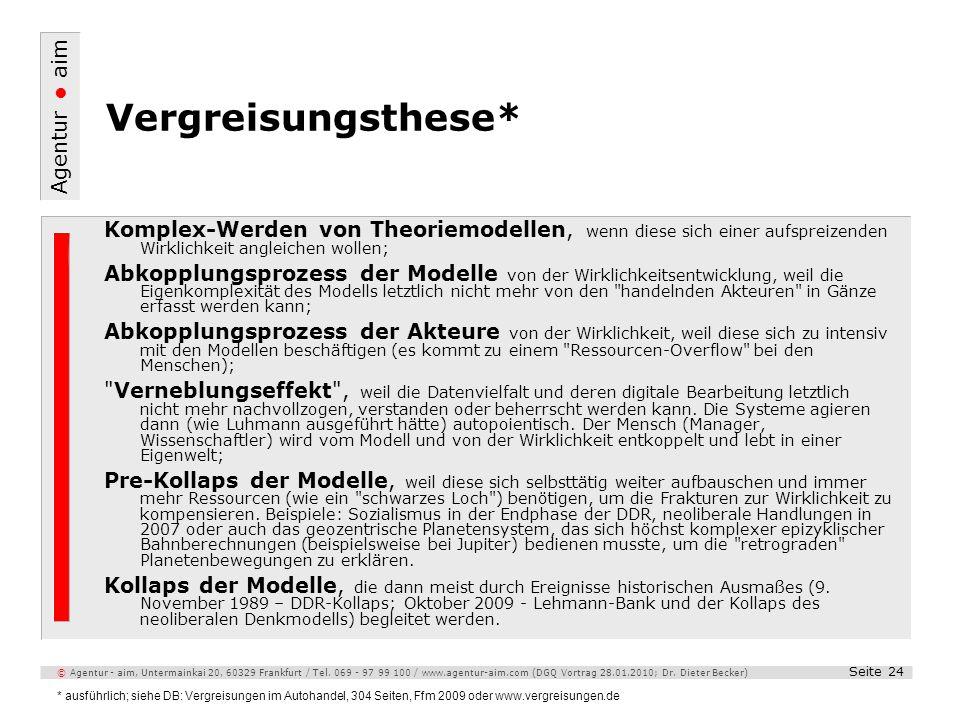 Agentur aim Seite 24 © Agentur - aim, Untermainkai 20, 60329 Frankfurt / Tel. 069 - 97 99 100 / www.agentur-aim.com (DGQ Vortrag 28.01.2010; Dr. Diete