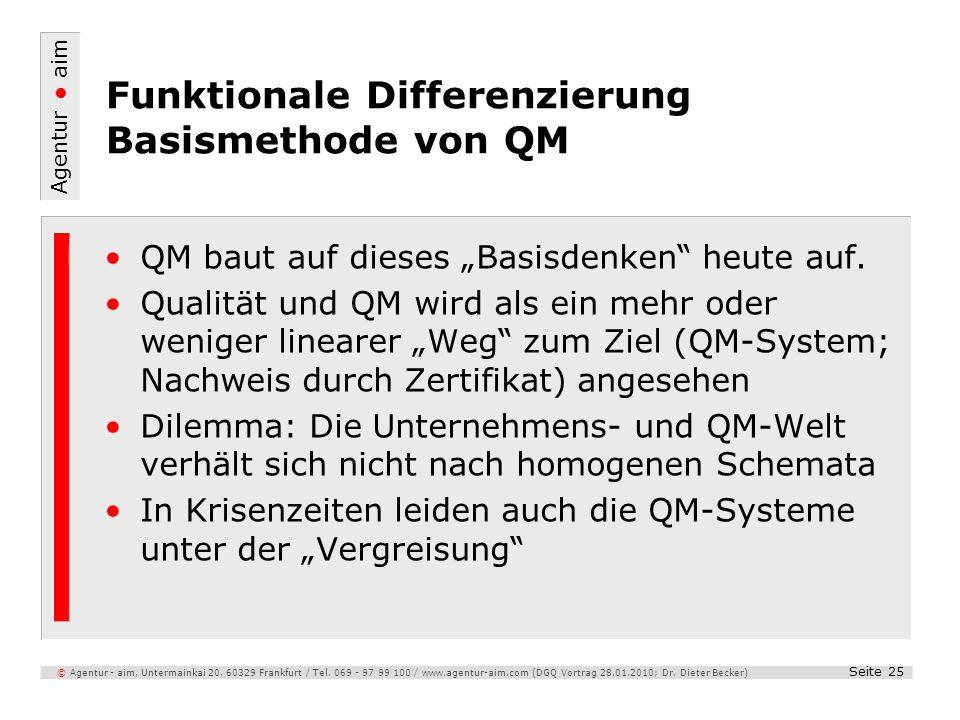 Agentur aim Seite 25 © Agentur - aim, Untermainkai 20, 60329 Frankfurt / Tel. 069 - 97 99 100 / www.agentur-aim.com (DGQ Vortrag 28.01.2010; Dr. Diete