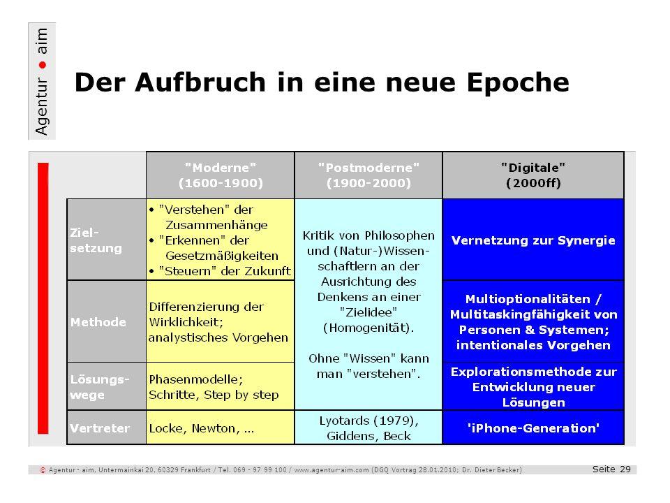 Agentur aim Seite 29 © Agentur - aim, Untermainkai 20, 60329 Frankfurt / Tel. 069 - 97 99 100 / www.agentur-aim.com (DGQ Vortrag 28.01.2010; Dr. Diete
