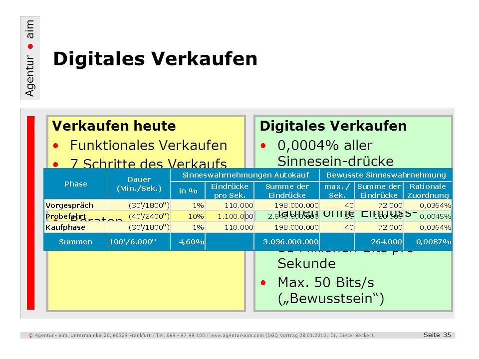 Agentur aim Seite 35 © Agentur - aim, Untermainkai 20, 60329 Frankfurt / Tel. 069 - 97 99 100 / www.agentur-aim.com (DGQ Vortrag 28.01.2010; Dr. Diete
