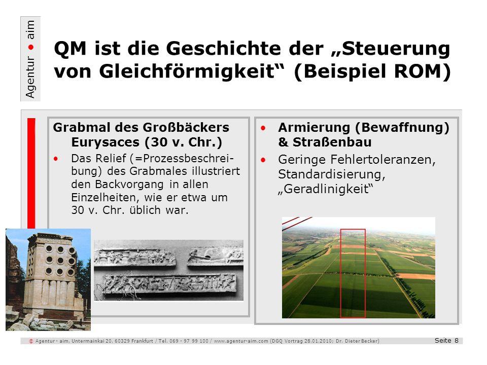 Agentur aim Seite 8 © Agentur - aim, Untermainkai 20, 60329 Frankfurt / Tel. 069 - 97 99 100 / www.agentur-aim.com (DGQ Vortrag 28.01.2010; Dr. Dieter