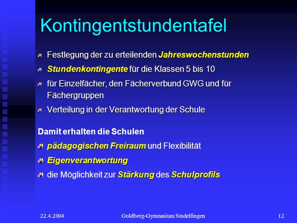 22.4.2004Goldberg-Gymnasium Sindelfingen12 Kontingentstundentafel Festlegung der zu erteilenden Jahreswochenstunden Stundenkontingente für die Klassen